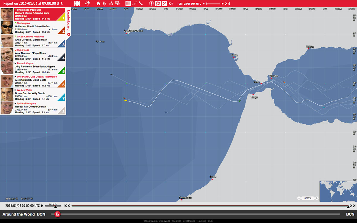 Tracker, Barcelona World Race